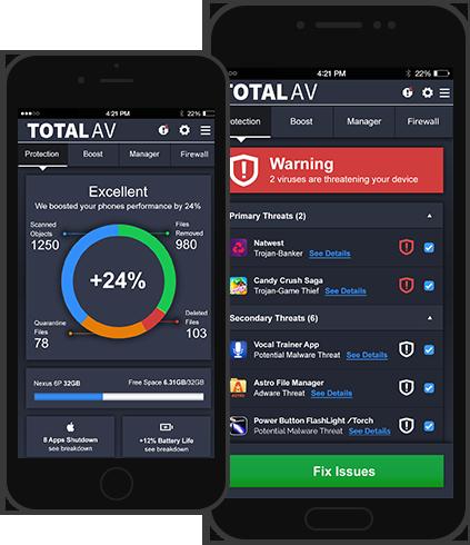 TotalAV - Help Center